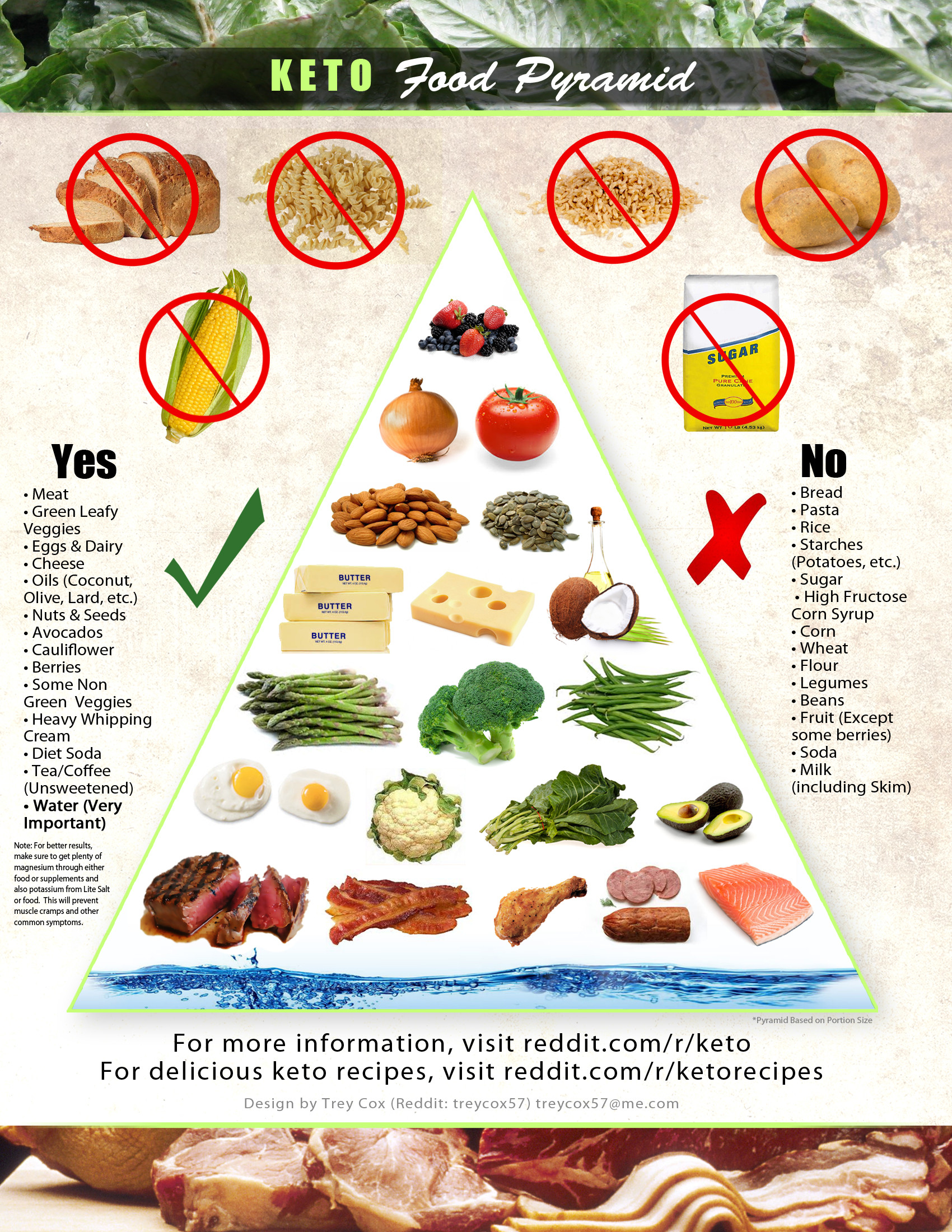 can you have corn on keto diet